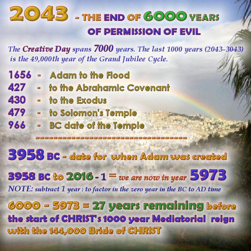 6000 years -  FINAL