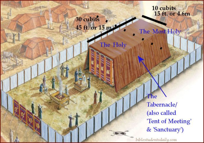 STUDY 3: The Tabernacle Construction: The Holy & The Most Holy – BIBLE Students DAILY