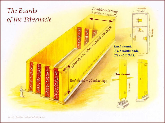 4. THE BOARDS OF THE TABERNACLE.jpg