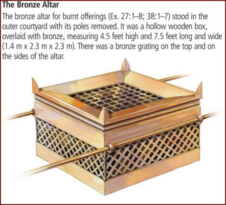 5-bronze-altar
