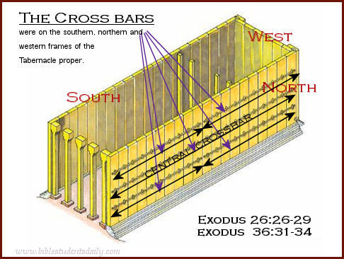 7. CROSS BARS - & A..jpg