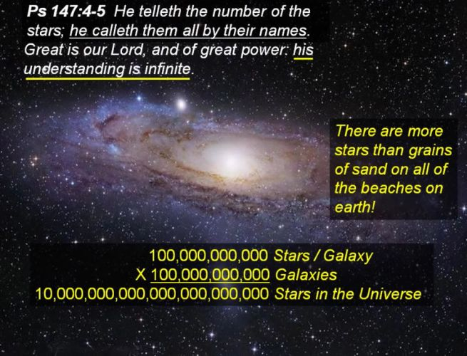 Psalm 147, 4-5 - STARS AND GALAXIES.jpg