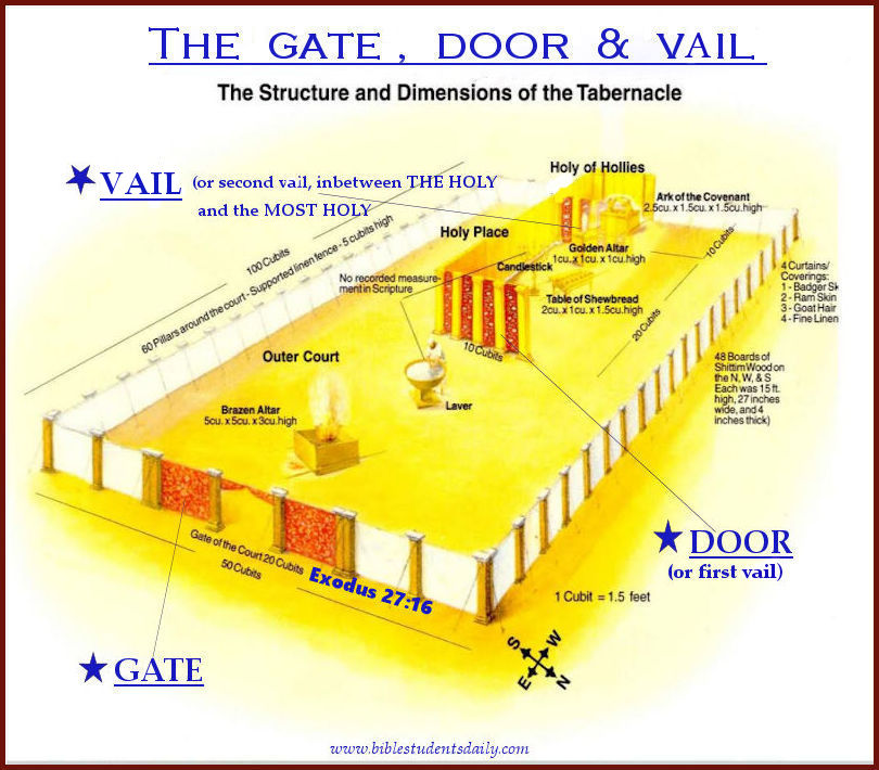 THE GATE. THE DOOR. THE VAIL..jpg
