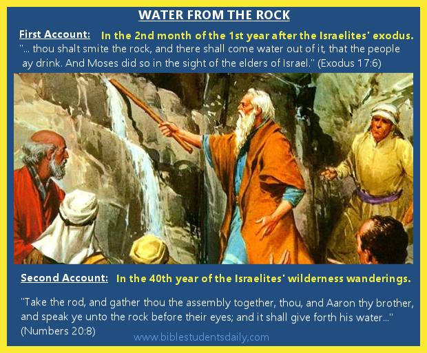 Moses-Obtains-Water-from-a-Rock-1.png