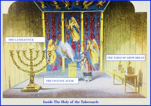 THREE ITEMS IN THE HOLY OF THE TABERNACLE.jpg